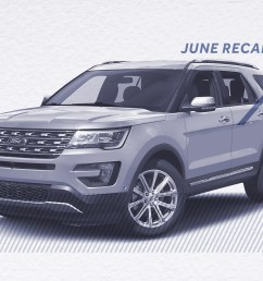 recall recap the 5 biggest recalls in june 2019 [ 2000 x 1333 Pixel ]