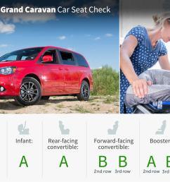 2015 dodge grand caravan car seat check [ 1170 x 780 Pixel ]