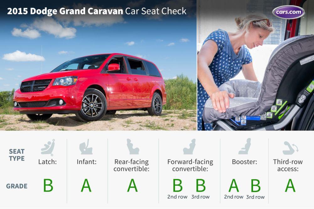 medium resolution of 2015 dodge grand caravan car seat check