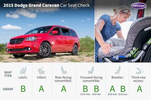 small resolution of 2015 dodge grand caravan car seat check