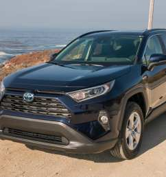 2019 toyota rav4 first drive delivers more costs more news cars com [ 1920 x 1280 Pixel ]