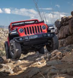 01 jeep wrangler 2018 exterior red jpg [ 1170 x 780 Pixel ]