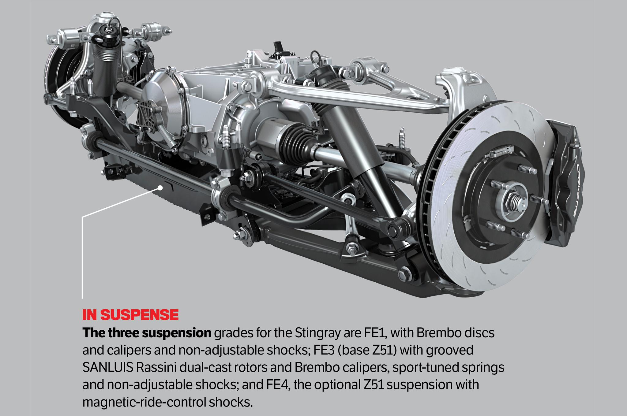 C7 Corvette Rear Suspension Diagram. Corvette. Auto Parts