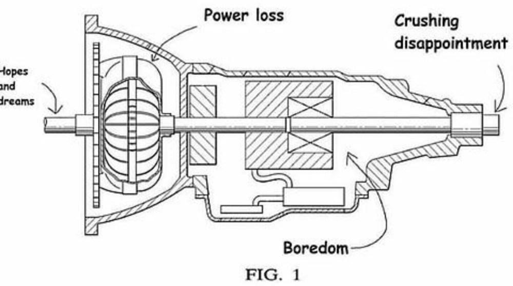 medium resolution of automatic transmission diagram wiring diagram list automatic transmission diagram automatic transmission diagram