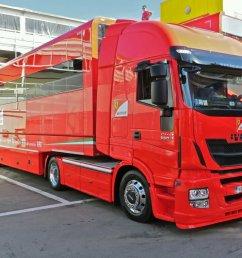 f1 truck [ 1024 x 768 Pixel ]