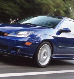 2004 ford focu jack point [ 1280 x 720 Pixel ]
