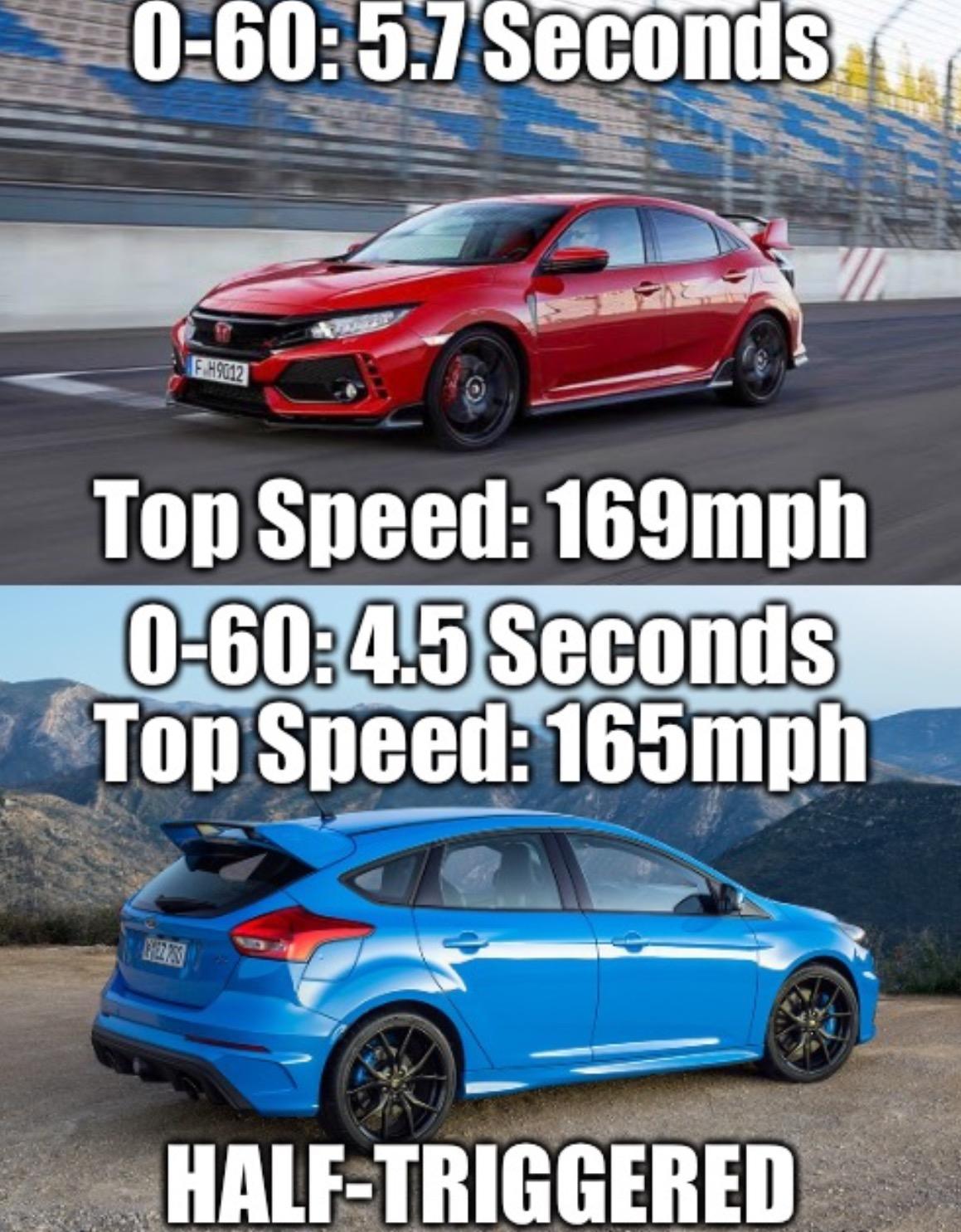 Ford Focus Meme : focus, Funny, Focus, Memes, Review