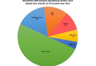 Ibm An Anti Momo Stock Thats Worth Buying