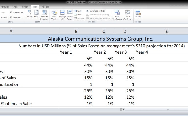 Alaska Communications Is A Pre Packaged Lbo With