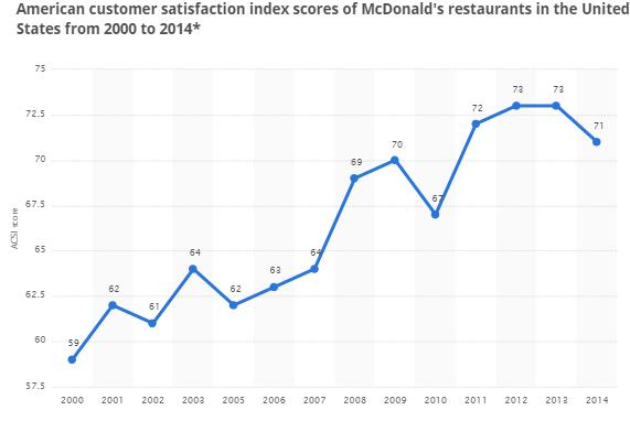 McDonald's: I'm Lovin' It... The Buying Opportunity
