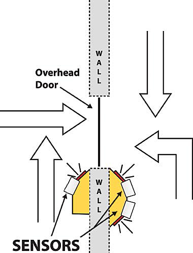 Monitor Power Cord Monitor Extension Cord Wiring Diagram