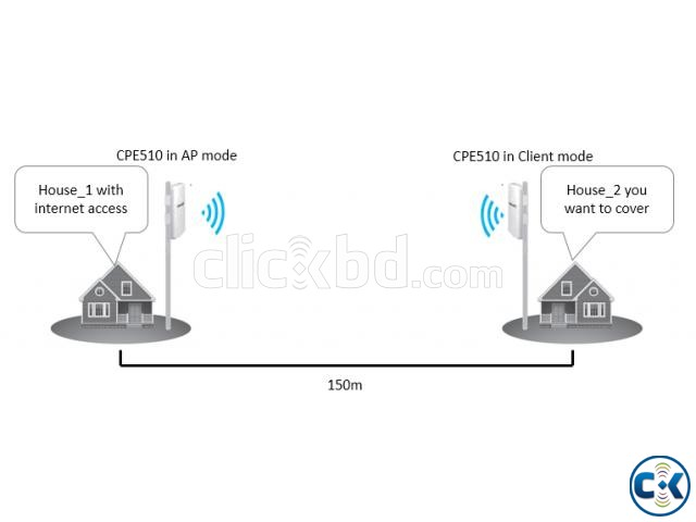 Wi Fi Access Point Wiring Diagram, Wi, Get Free Image