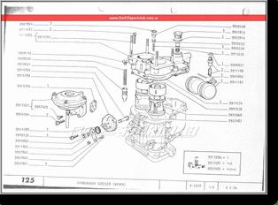 Diagrama/Manual FIAT