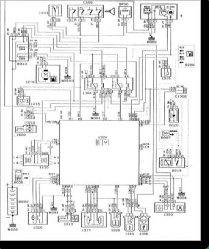 Diagrama/Manual Peugeot peugeot 106