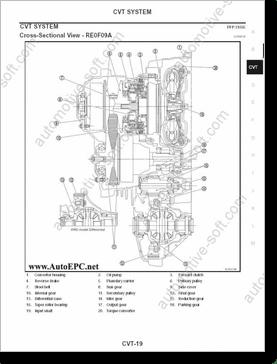 Diagrama/Manual Mitsubishi