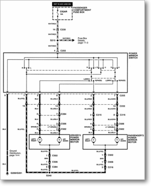 Diagrama/Manual Kia Motors 1998 kia sportage