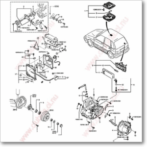 DiagramaManual Kia Motors Kia Pop 11
