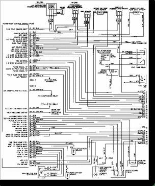 Blazer Radio Wiring Diagram Diagrama Manual Chevrolet Chevrolet Monza Xxxxx