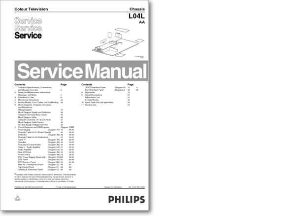 PHILIPS MANUAL TV - Auto Electrical Wiring Diagram