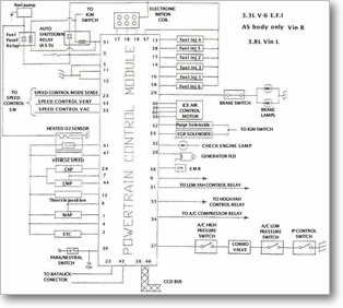 Diagrama/Manual DODGE Dodge Caravan