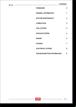 Diagrama/Manual Aprilia RS 125