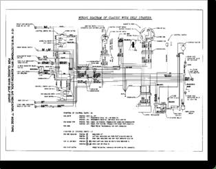 Diagrama/Manual BAJAJ