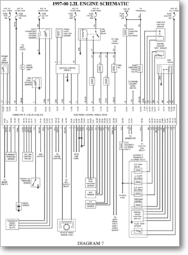 1997 Gmc Sierra Wiring Diagram Diagrama Manual Chevrolet Cavakier 2 2