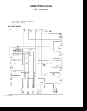Diagrama/Manual JEEP 2000