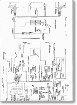 Diagrama/Manual Renault 18 Años 87-91
