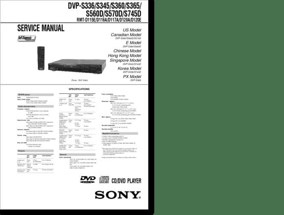 Diagrama/Manual SONY