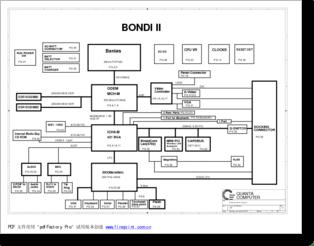 Diagrama/Manual Dell D600