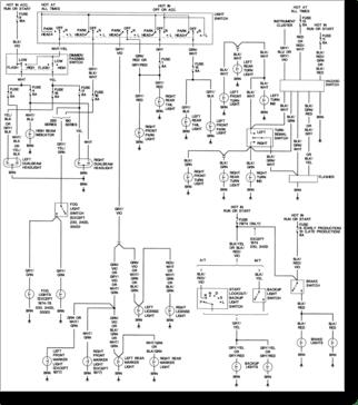 Diagrama/Manual mercedes benz