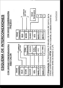 Diagrama/Manual BGH CCFFH