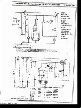 Diagrama/Manual marshall