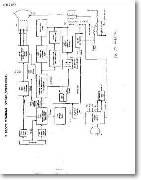 Diagrama/Manual Megavision JD177