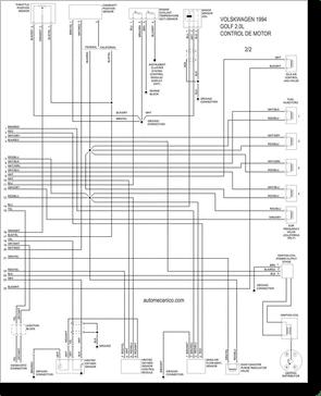 Diagrama/Manual Volkswagen JETTA A3