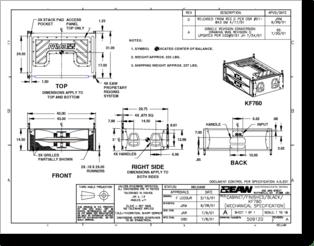 Diagrama/Manual EAW KF760