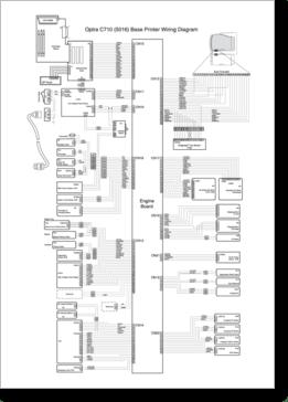 Diagrama/Manual LEXMARK C710