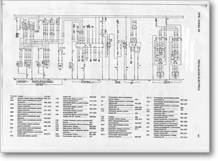 Diagrama/Manual CHEVROLET Corsa 1993
