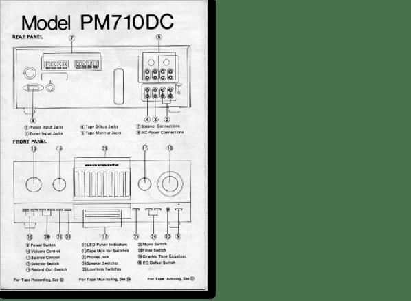 Diagrama/Manual Marantz