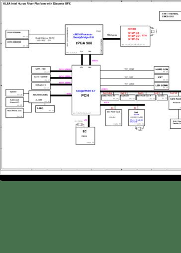 Diagrama/Manual Lenovo IdeaPad Z475