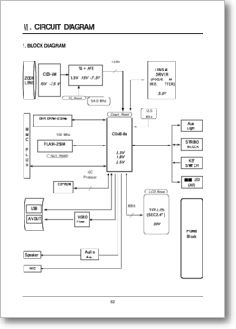 Diagrama/Manual samsung DIGIMAX S500