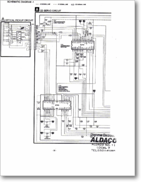 Diagrama/Manual Panasonic SA-HM700/ SA-HM800