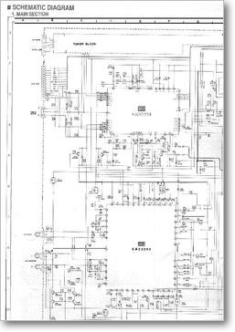 Diagrama/Manual Samsung SCM-8300