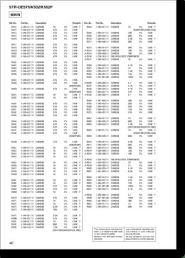 Diagrama/Manual SONY STR-K502P