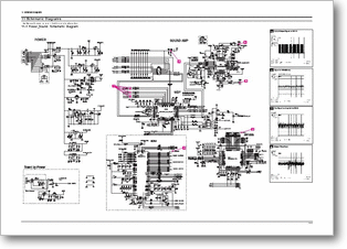 Diagrama/Manual Samsung LE23R51B, LE23R31S, LE26R51B