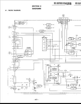 Diagrama/Manual SONY kv-32tw77 kv-32tw77
