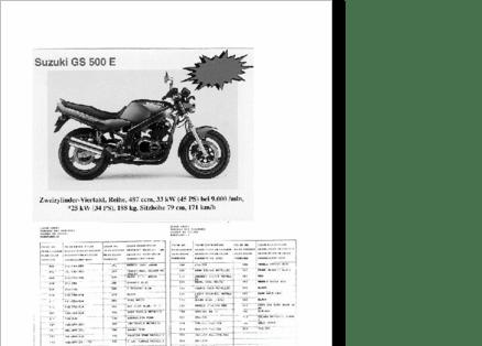 Diagrama/Manual suzuki GS 500 E