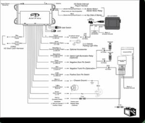 DiagramaManual Viper 3100