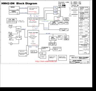 Diagrama/Manual Acer Aspire acer-aspire-4251_4551